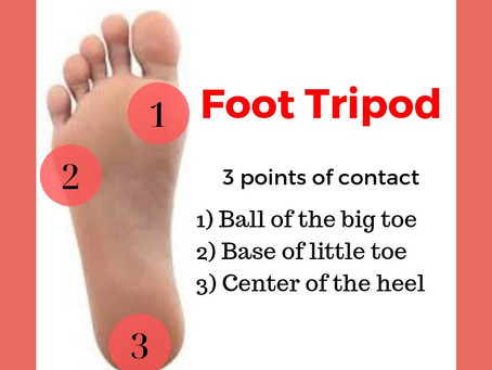 Flat feet? Try forming a foot tripod