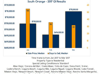 South Orange County 2017-Q1 Results