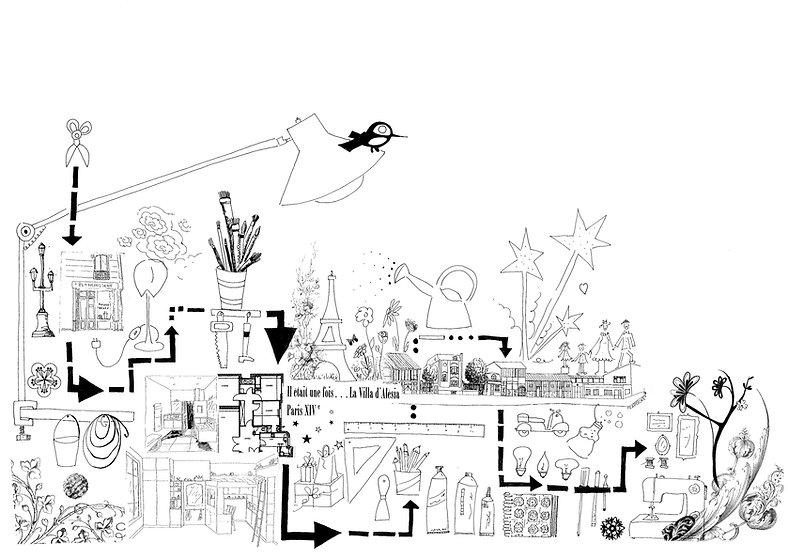 dessin site.jpg