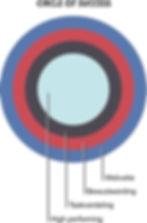 circle-webyme.jpg
