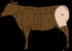 Fleischkunde_Saftplaetzli.png