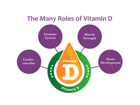 The Healing Power of Vitamin D