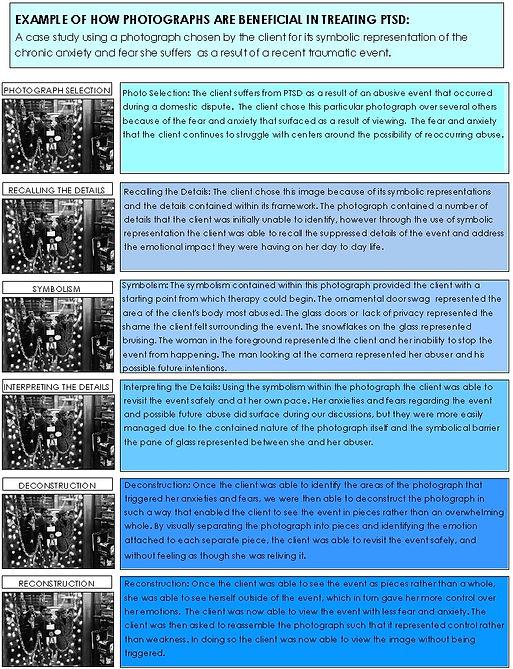 How photographs are helpful treating ptsd