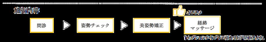 メニュー内容_05_02.png
