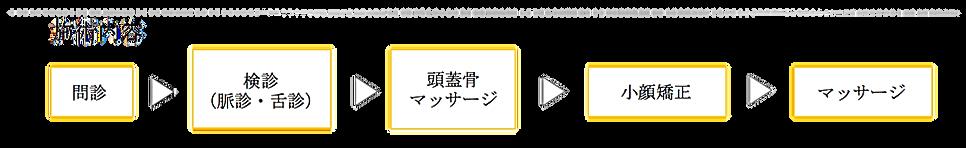 メニュー内容_03_02.png