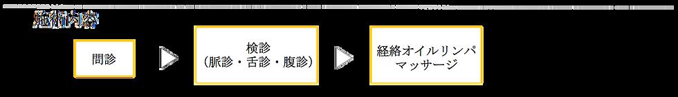 メニュー内容_04_02.png
