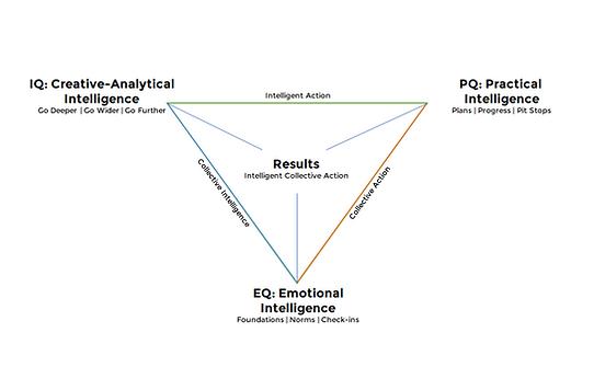 Leadership_MAP.png