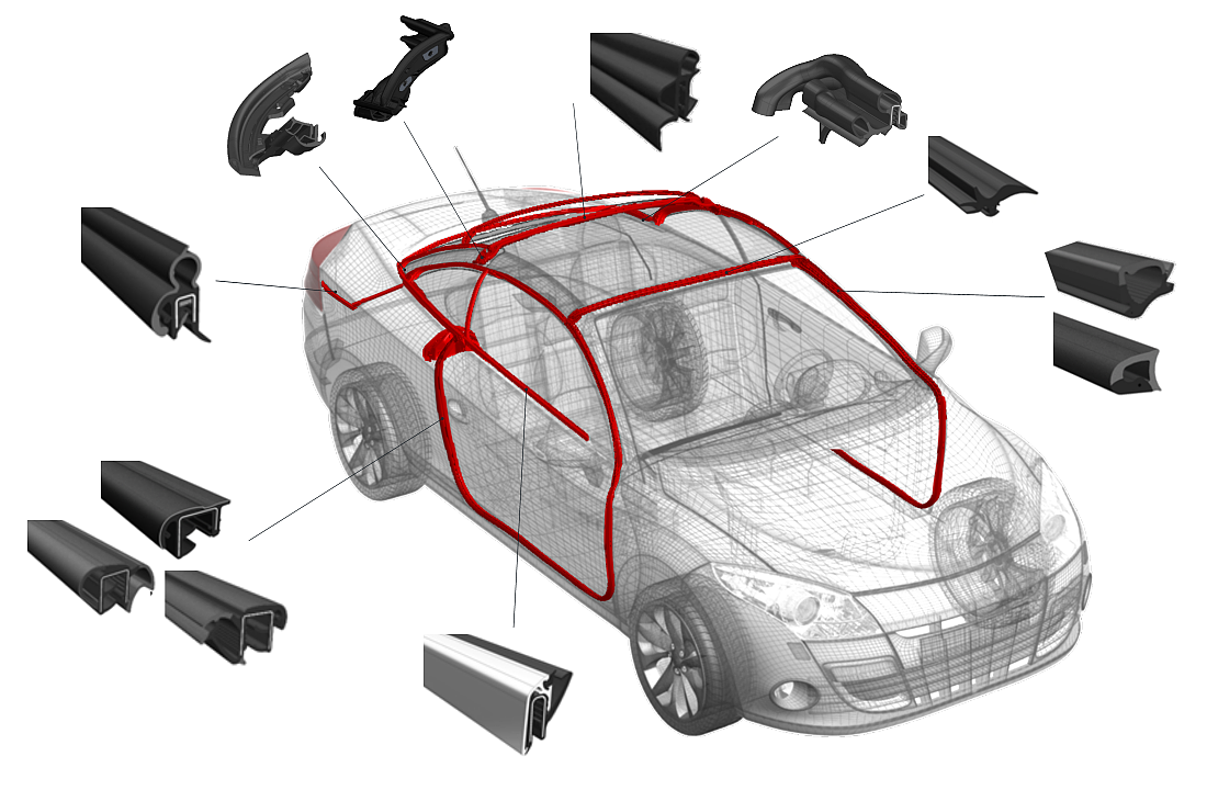 Automotive Body Sealing System.png