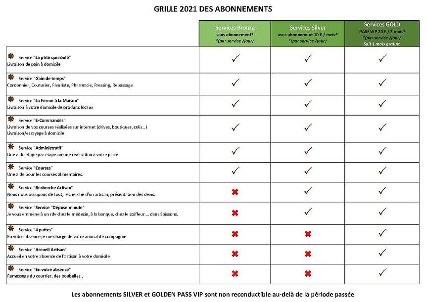 Grille%202021%20des%20abonnements_edited