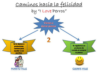 """Caminos hacia la felicidad, by """"I Love Perros: nº 2"""