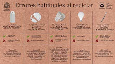 El Ministerio de Consumo advierte de los 5 errores más habituales que cometemos al reciclar