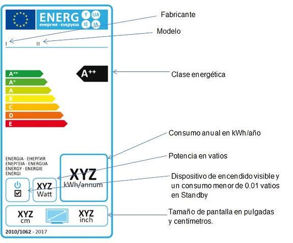 Caldera de Condensacion Alcorcon