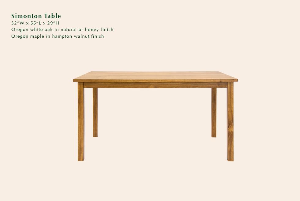 Simonton table