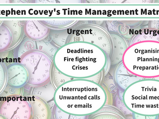 Four ways you can organise change. Week three: In life segments