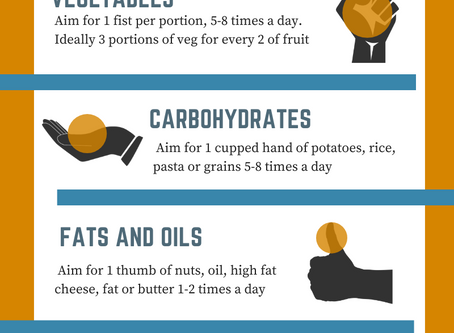 Why are portion sizes so confusing?