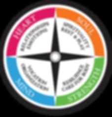 Living+Compass+Logo.png