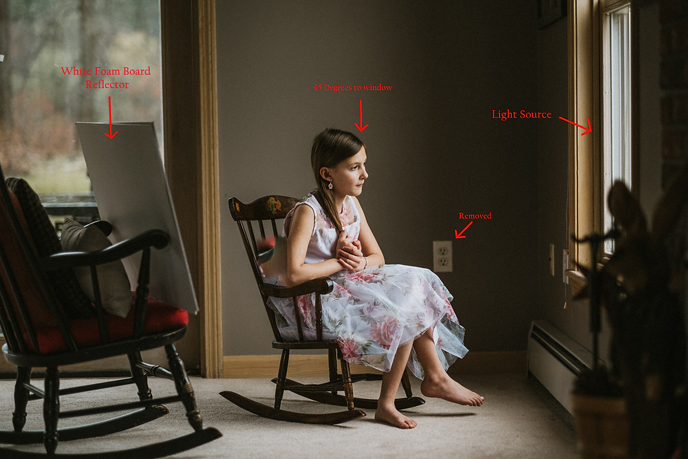 The white foam board reflector is placed on the chair directing light back into the shadow side of her head gently filling in shadows.