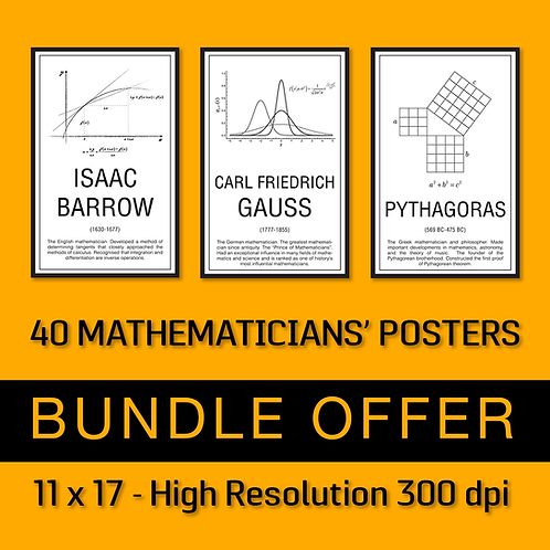 Posters of 40 Mathematicians