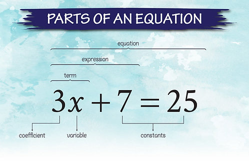 Parts of an equation