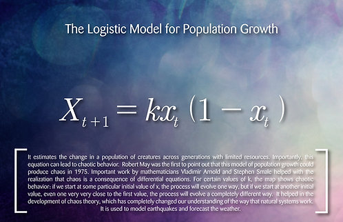 The Logistic Model for Population Growth