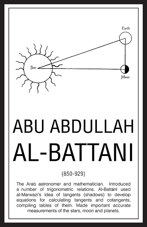 Abu Abdullah Al Battani
