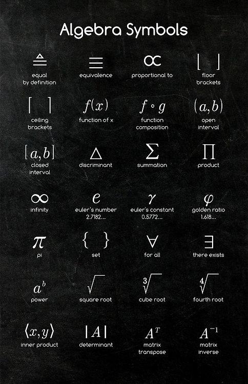 Algebra Symbols