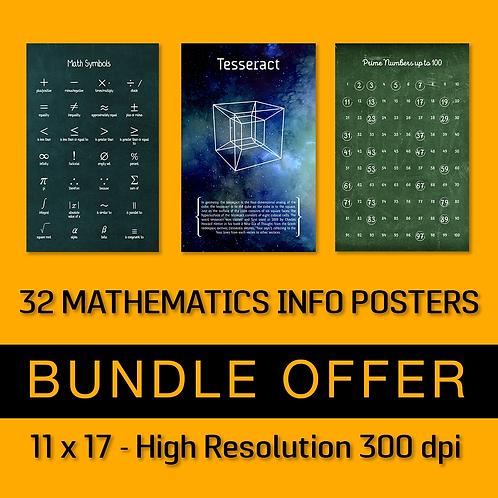 32 Mathematics Info Posters