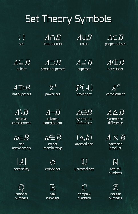 Set Theory Symbols
