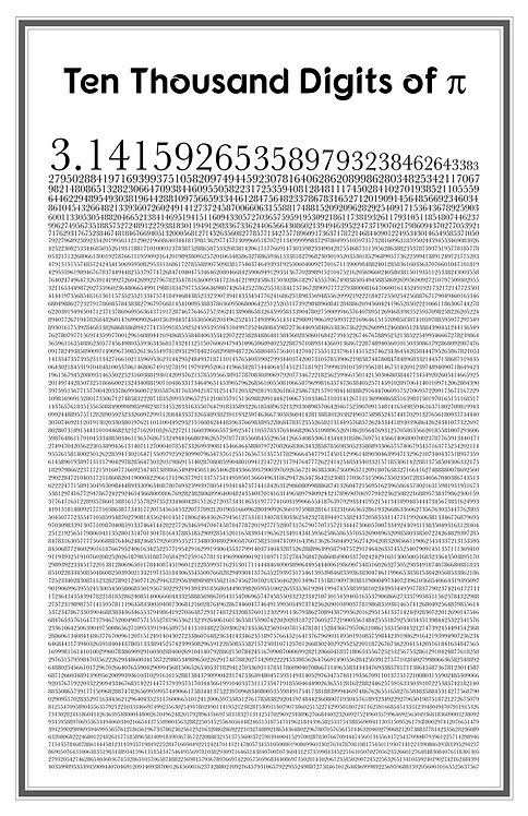 Ten Thousand Digits of Pi
