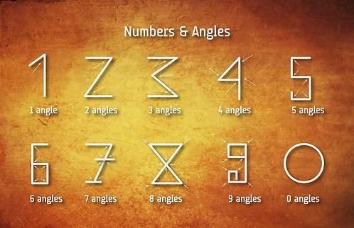 Numbers and Angles