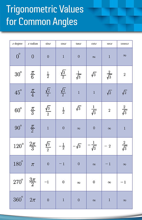 Trigonometric Values for Common Angles