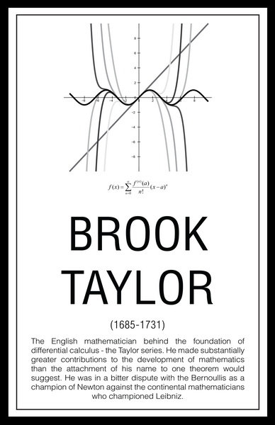 Brook Taylor