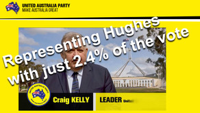 Hughes is now represented by Clive Palmer's UAP- they achieved just 2.4% of the vote in Hughes.