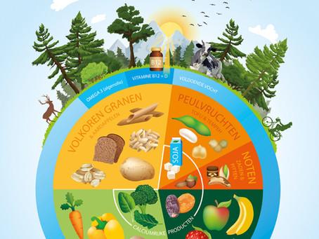 NVV introduceert Schijf van Vijf voor veganisten