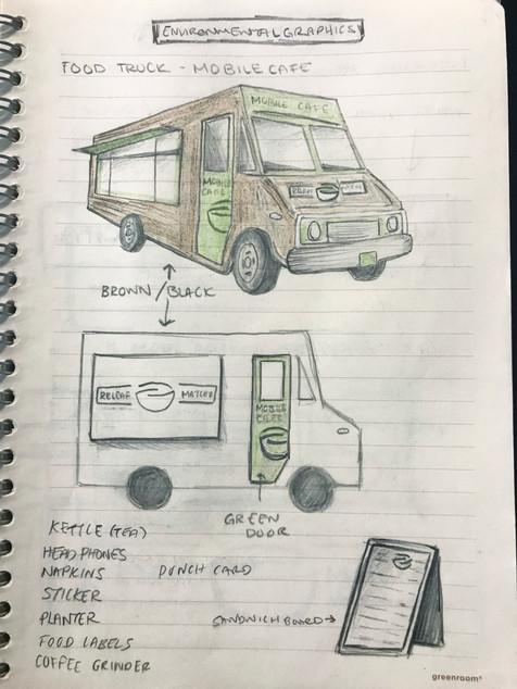 Mobile Cafe Sketch