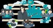 VRI Lean Six Sigma Workshops