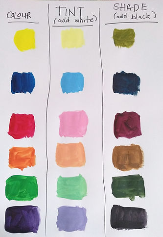 Mixing paint making tints and Shades