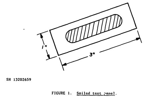 MIL-C-22230 §4.5.1 Test Panel