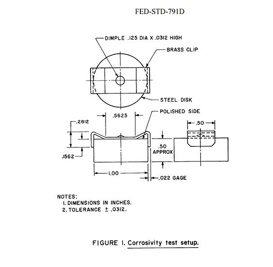 FTM 5322 Bimetallic Couple Test Specimen