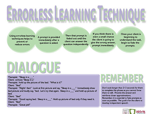 Errorless Learning Technique Infographic