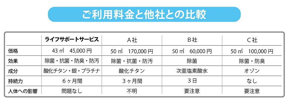 他社との比較_LSS_p.jpg