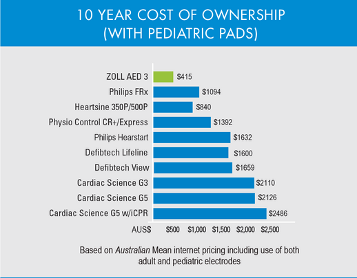 Cost of Ownership.PNG