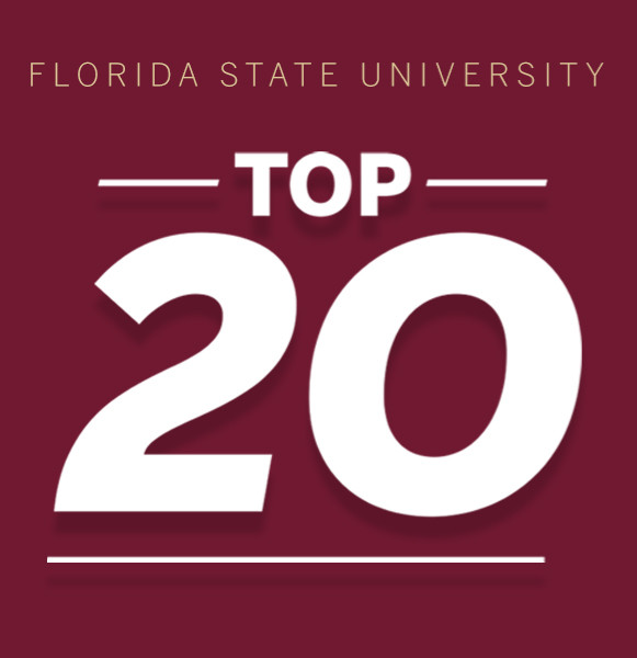 Best Colleges In 2020