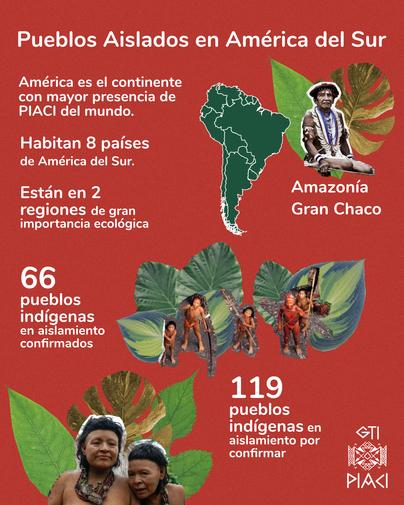 Infografia informativa de GTI PIACI