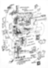 généalogie d'un dessin trouble dans le discours performance conférence anna buno
