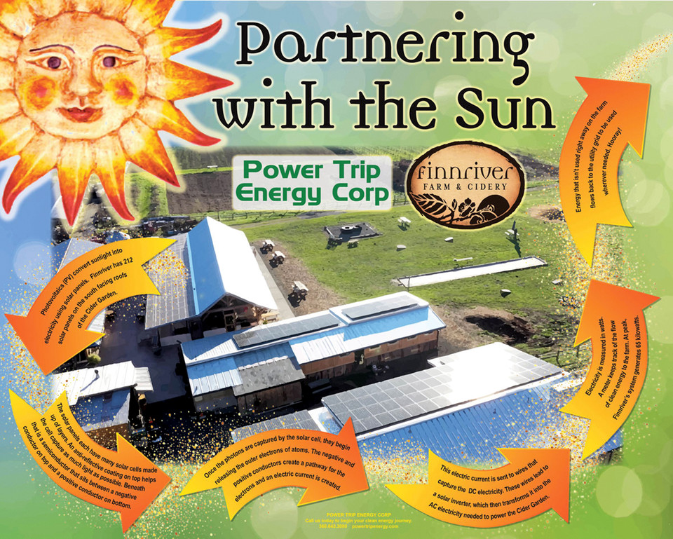 Solar Cycle explanation for Power Trip Energy and Finnriver Cidery