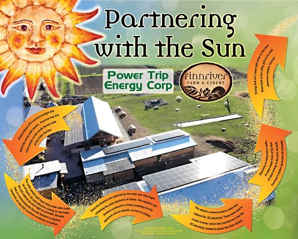 Solar Cycle Signage.jpg