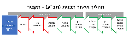 image_1_2_process.png