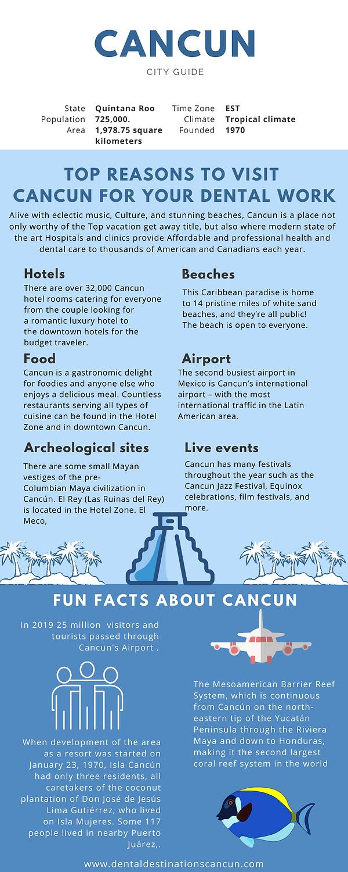 Why Cancun for dentistry _ Dental Destin