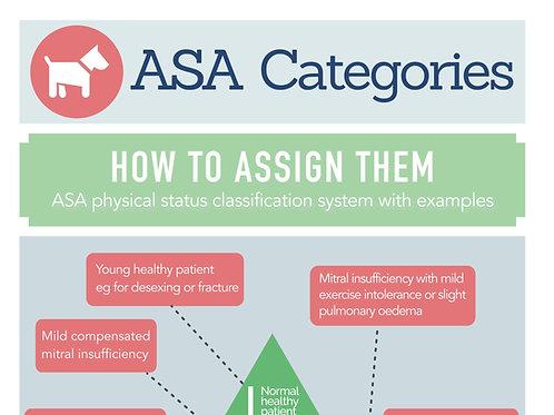 ASA physical status score